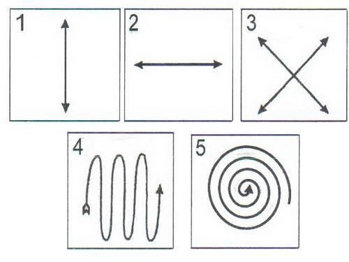 Упражнения для глаз при астигматизме по Жданову
