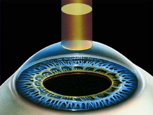 Очки для бассейна для зрения