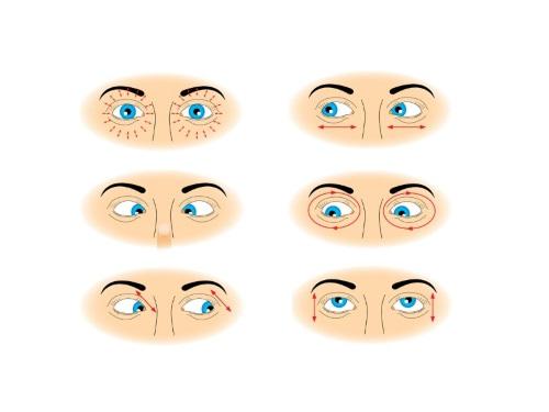 Лечение астигматизма гимнастикой для глаз
